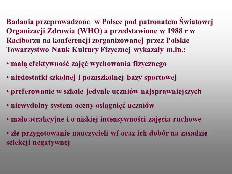 Badania przeprowadzone w Polsce pod patronatem Światowej Organizacji Zdrowia (WHO) a przedstawione w 1988 r w Raciborzu na konferencji zorganizowanej przez Polskie Towarzystwo Nauk Kultury Fizycznej wykazały m.in.: