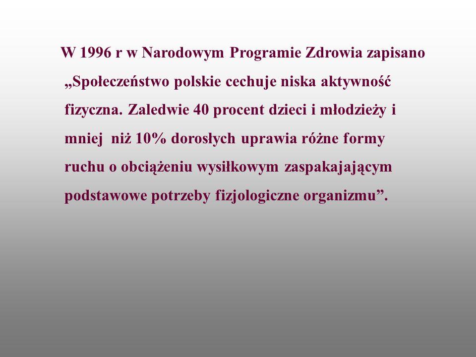W 1996 r w Narodowym Programie Zdrowia zapisano