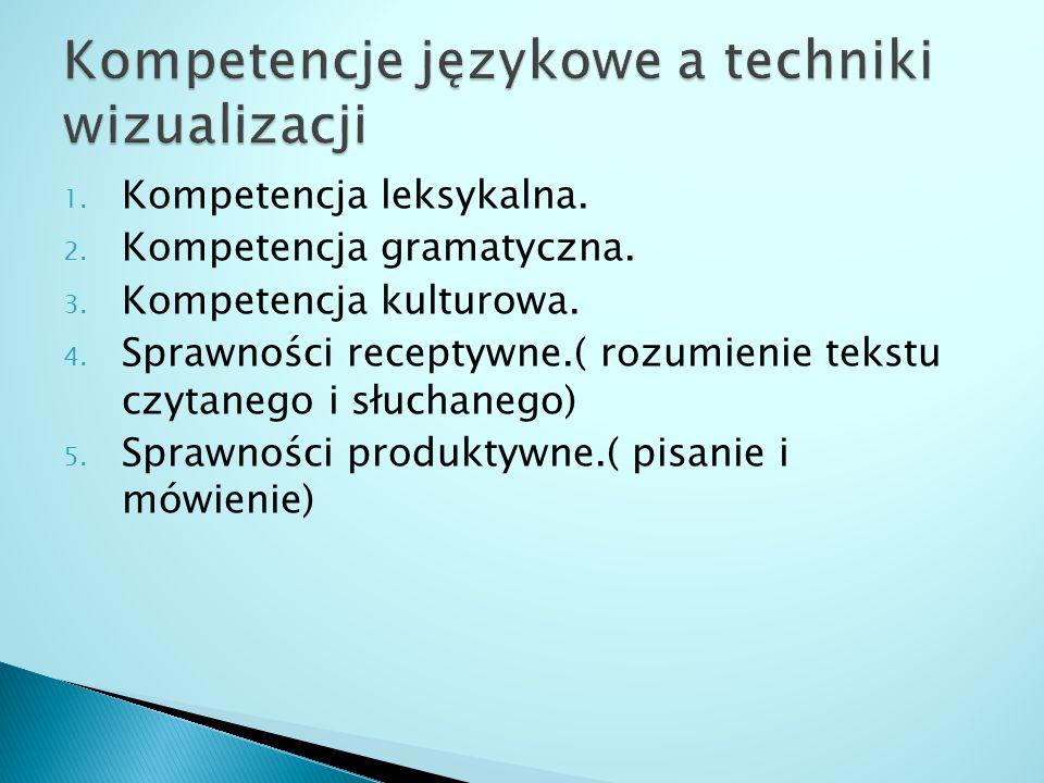 Kompetencje językowe a techniki wizualizacji