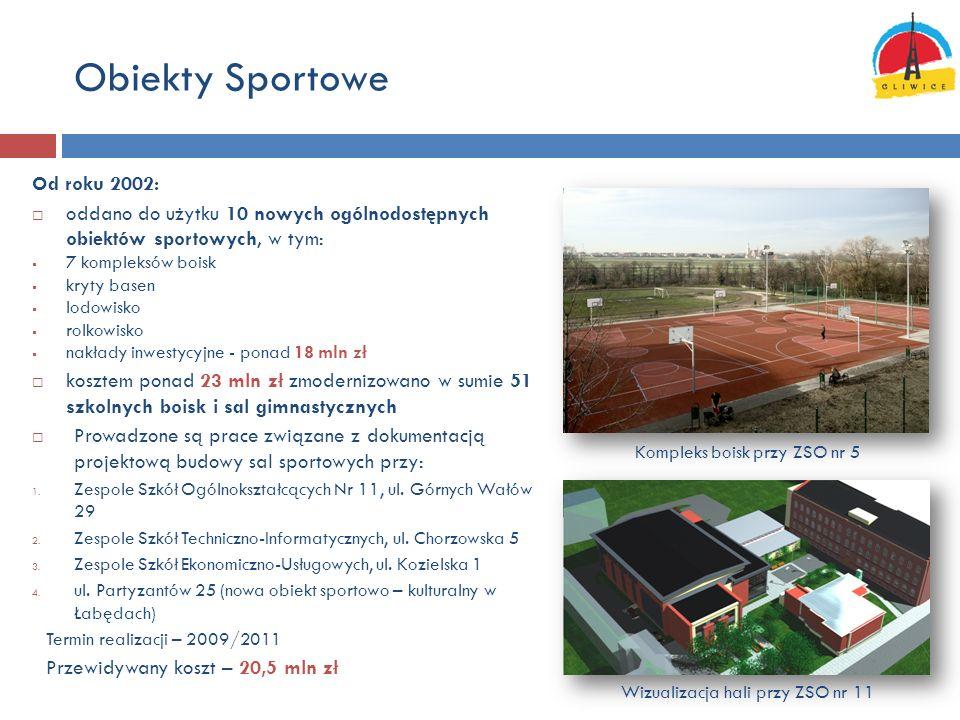 Obiekty Sportowe Od roku 2002: