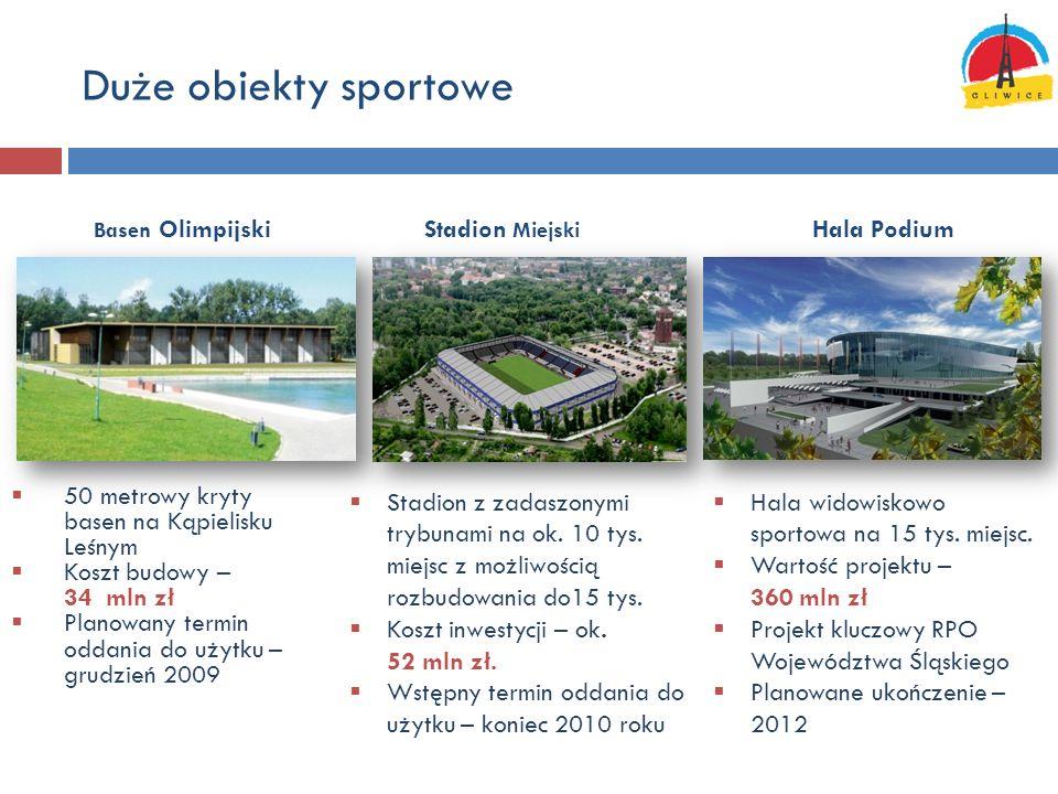 Duże obiekty sportowe Stadion Miejski Hala Podium