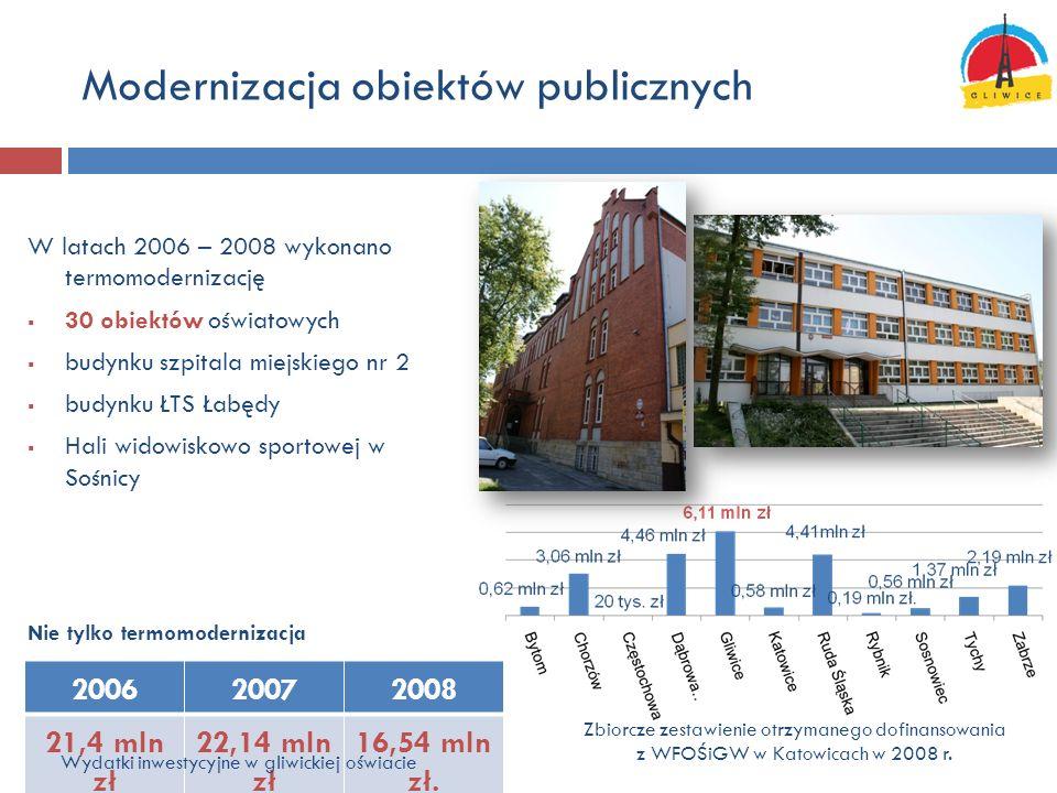 Modernizacja obiektów publicznych