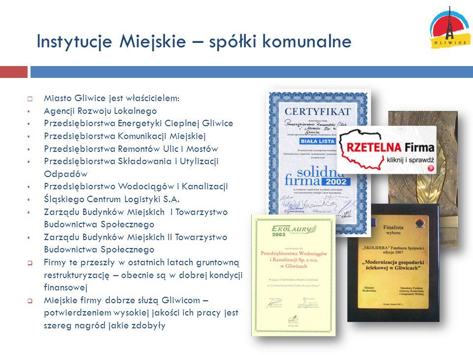 Instytucje Miejskie – spółki komunalne