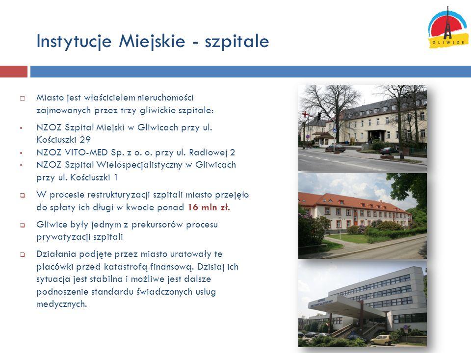 Instytucje Miejskie - szpitale
