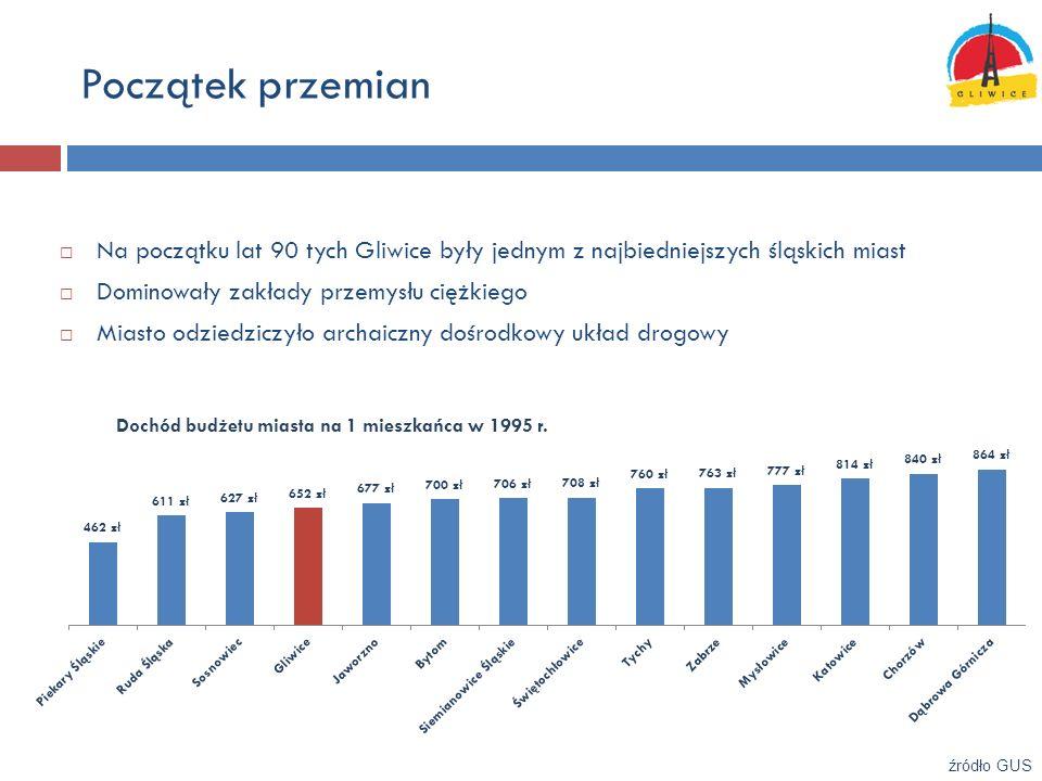 Początek przemian Na początku lat 90 tych Gliwice były jednym z najbiedniejszych śląskich miast. Dominowały zakłady przemysłu ciężkiego.