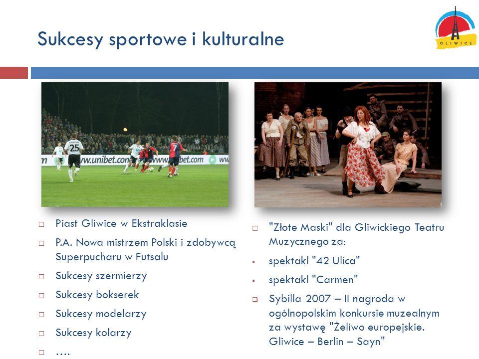 Sukcesy sportowe i kulturalne