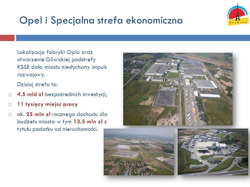 Opel i Specjalna strefa ekonomiczna