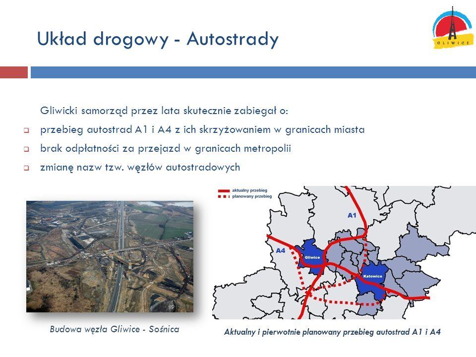 Układ drogowy - Autostrady