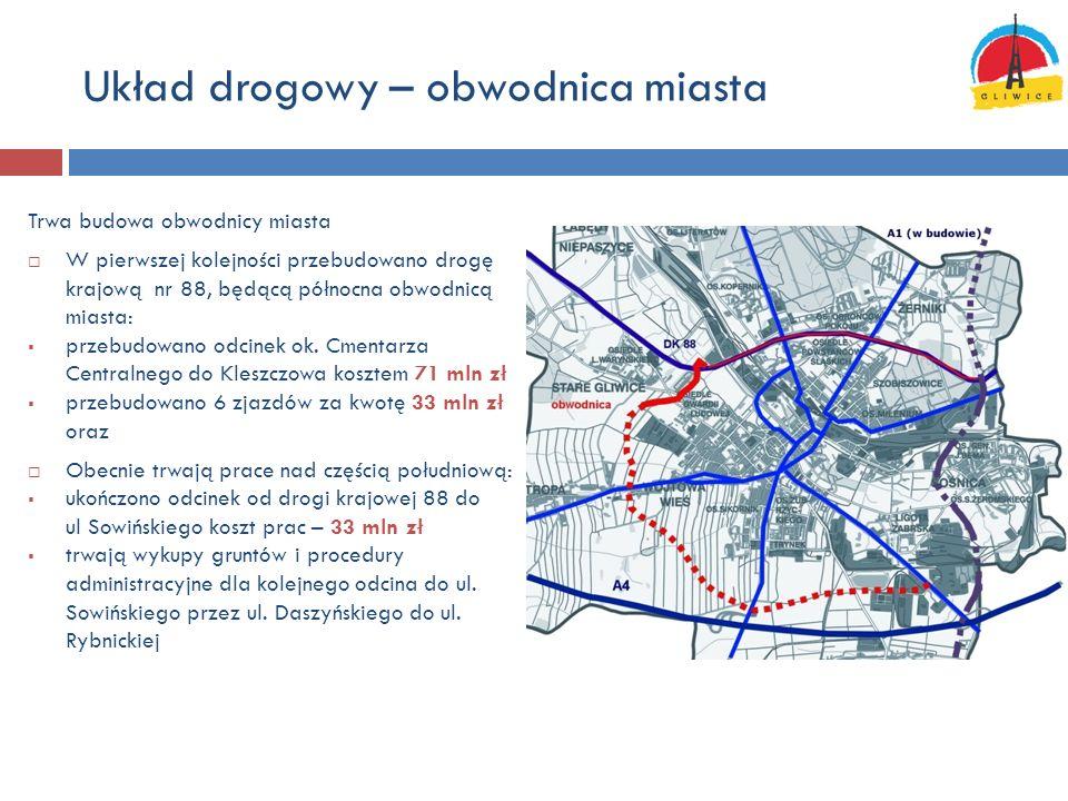Układ drogowy – obwodnica miasta