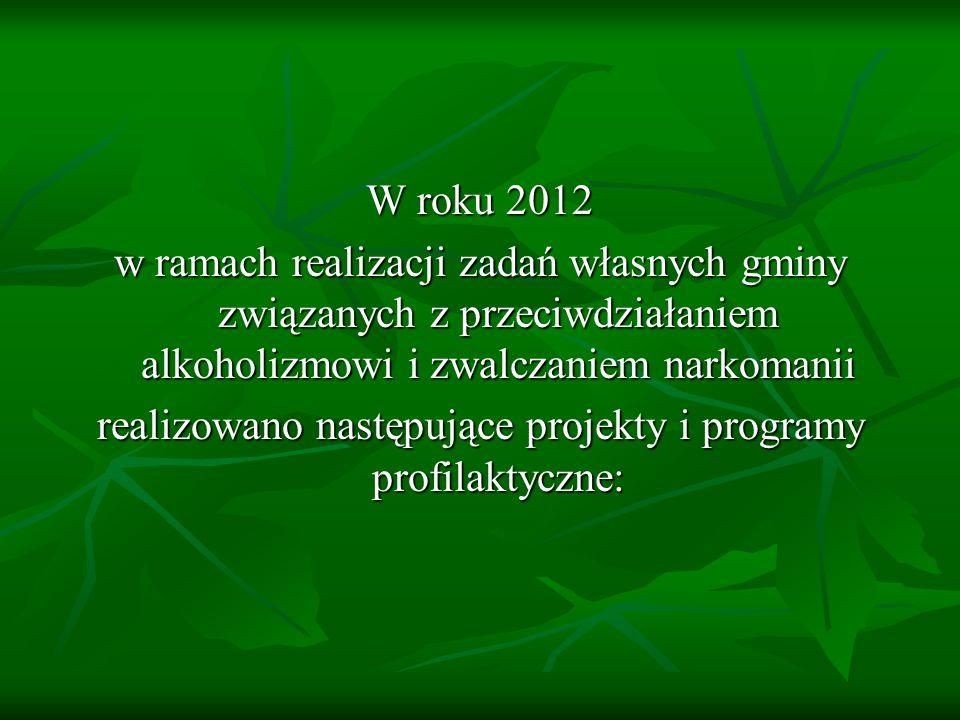 realizowano następujące projekty i programy profilaktyczne: