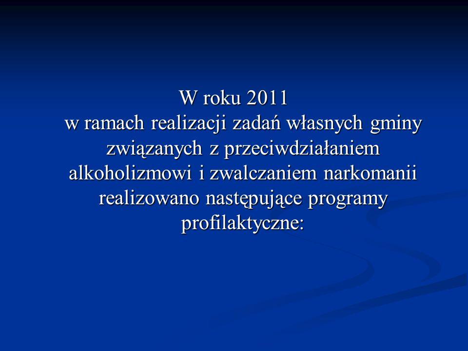 W roku 2011 w ramach realizacji zadań własnych gminy związanych z przeciwdziałaniem alkoholizmowi i zwalczaniem narkomanii realizowano następujące programy profilaktyczne: