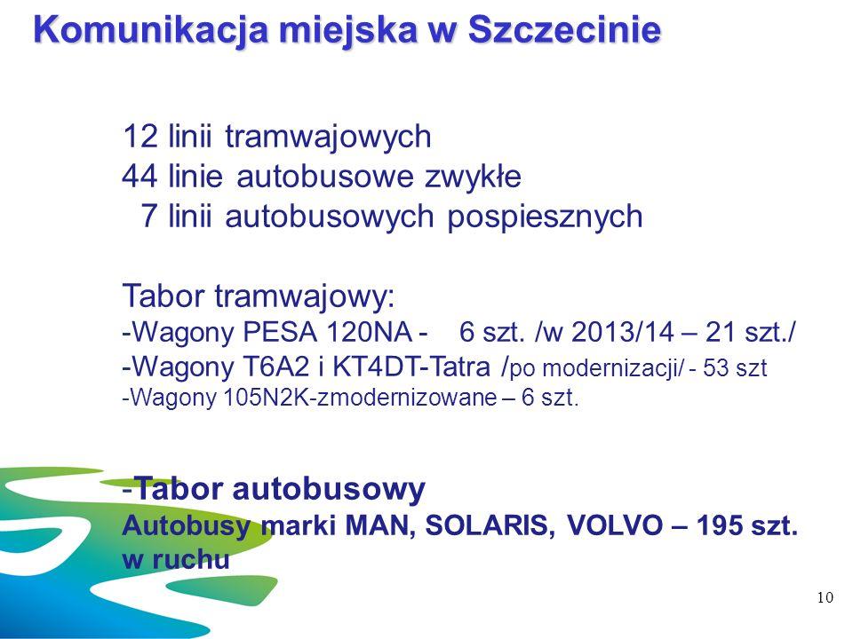 Komunikacja miejska w Szczecinie