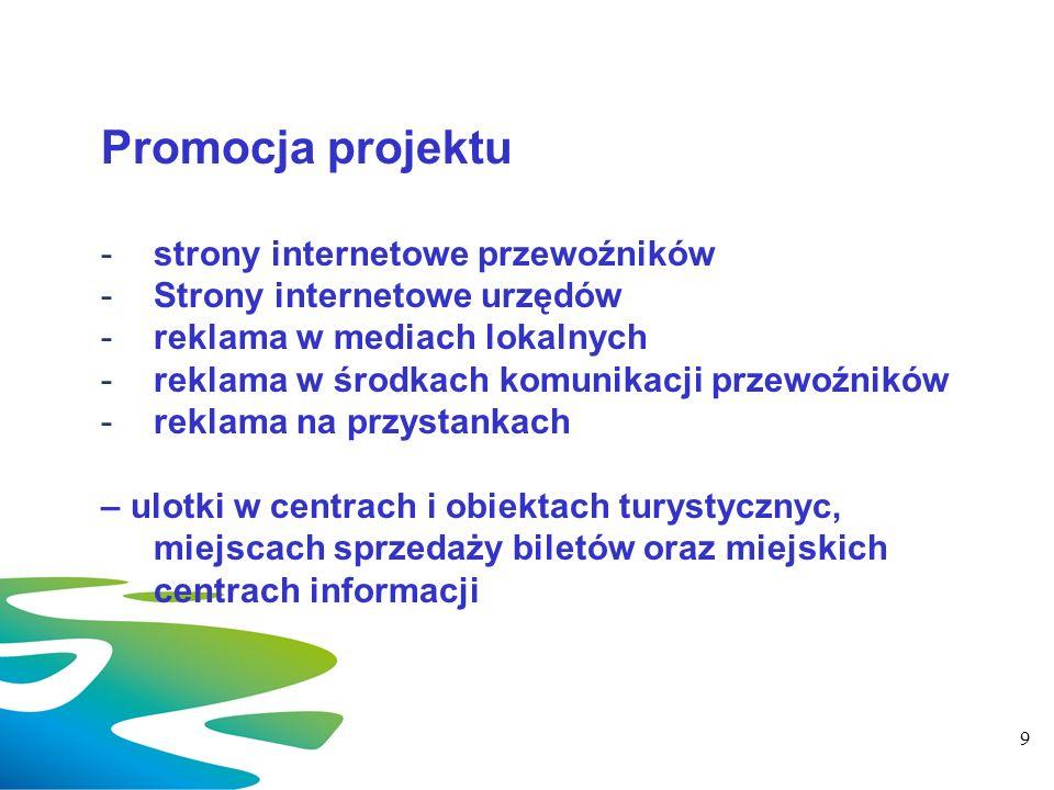 Promocja projektu strony internetowe przewoźników