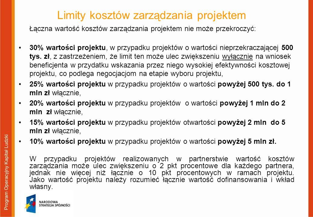 Limity kosztów zarządzania projektem