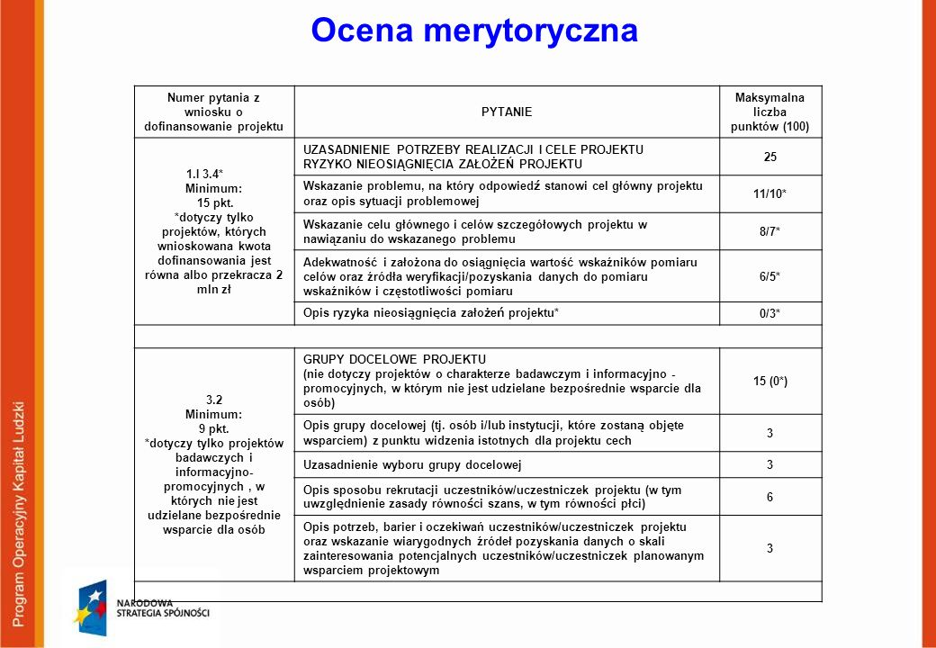 Ocena merytoryczna Numer pytania z wniosku o dofinansowanie projektu