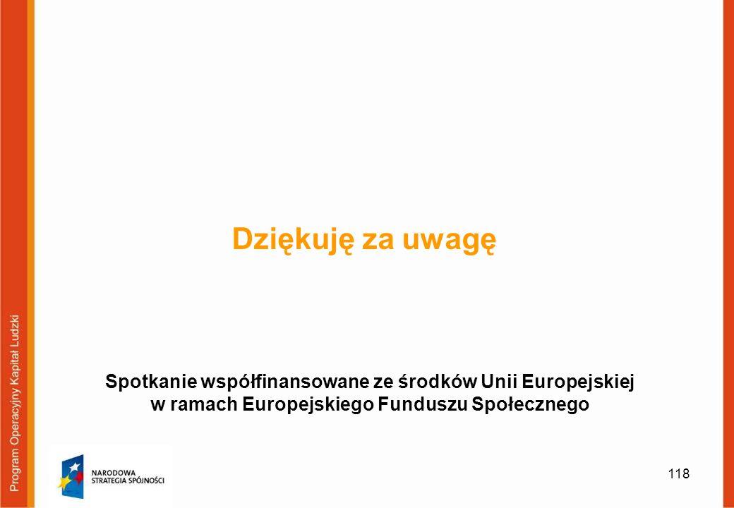 Dziękuję za uwagę Spotkanie współfinansowane ze środków Unii Europejskiej w ramach Europejskiego Funduszu Społecznego.