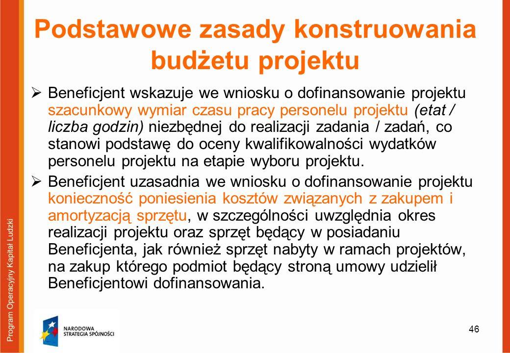 Podstawowe zasady konstruowania budżetu projektu
