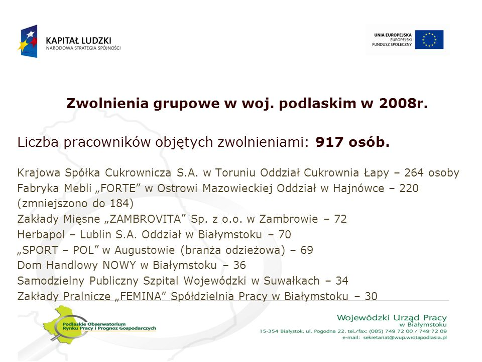 Zwolnienia grupowe w woj. podlaskim w 2008r.