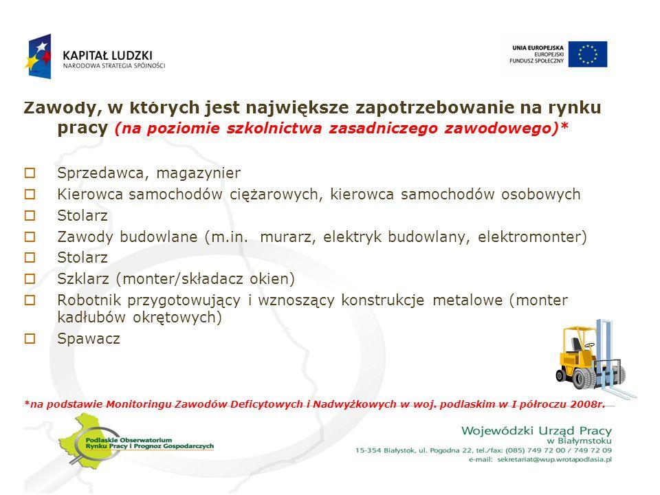 Zawody, w których jest największe zapotrzebowanie na rynku pracy (na poziomie szkolnictwa zasadniczego zawodowego)*