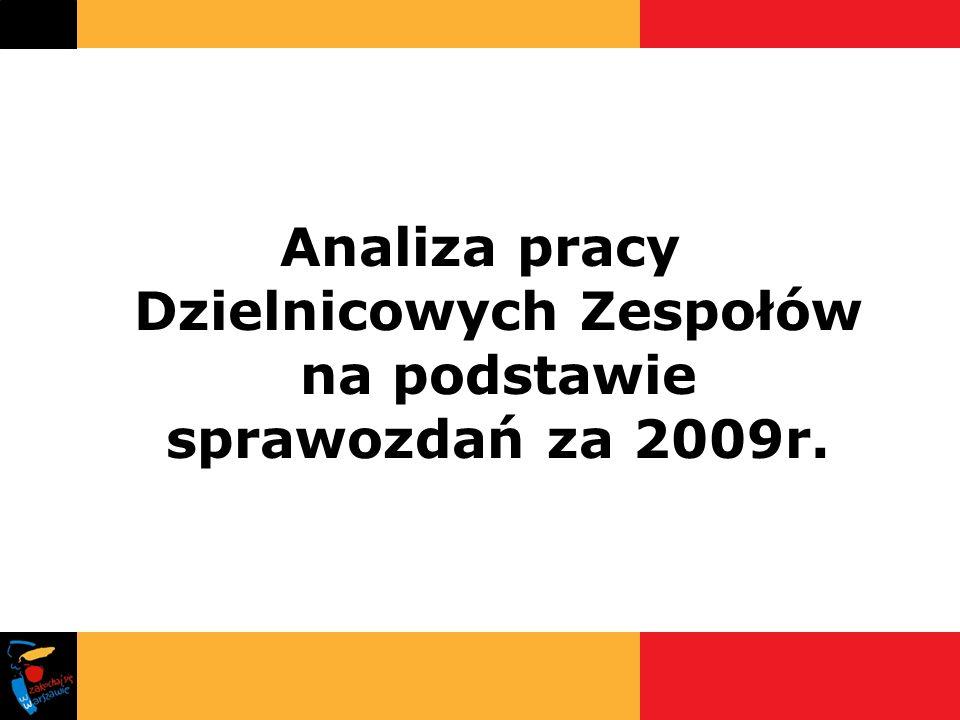 Analiza pracy Dzielnicowych Zespołów na podstawie sprawozdań za 2009r.