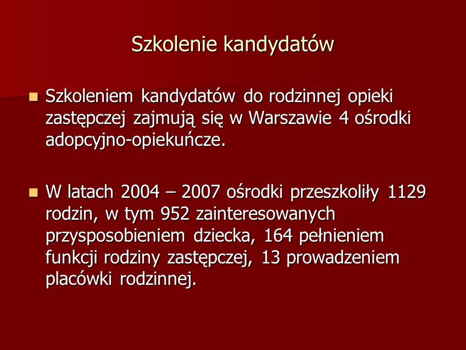 Szkolenie kandydatówSzkoleniem kandydatów do rodzinnej opieki zastępczej zajmują się w Warszawie 4 ośrodki adopcyjno-opiekuńcze.