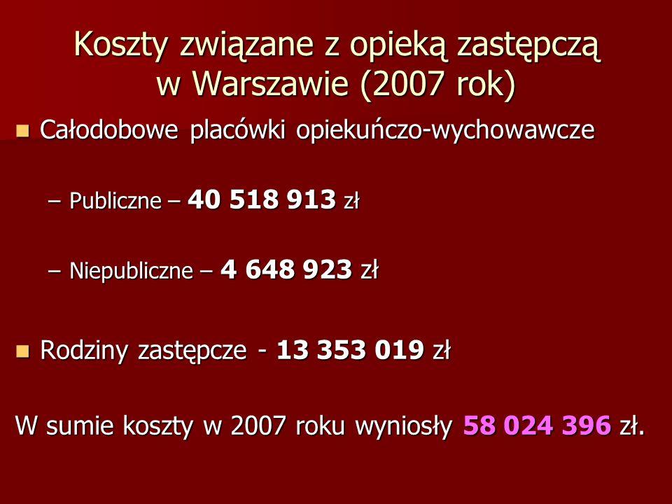 Koszty związane z opieką zastępczą w Warszawie (2007 rok)