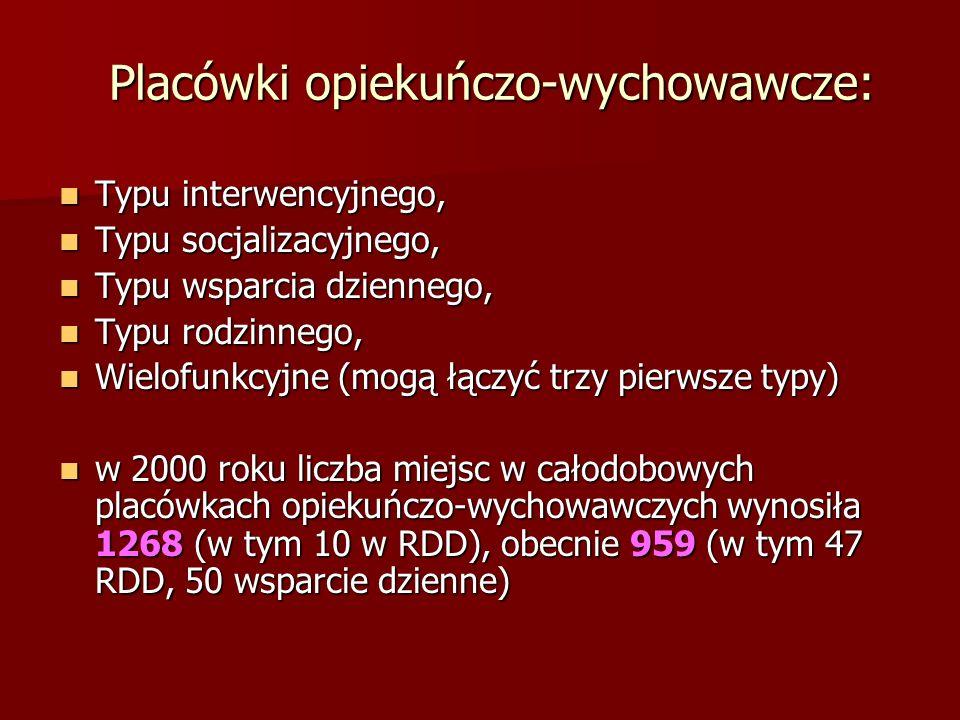 Placówki opiekuńczo-wychowawcze: