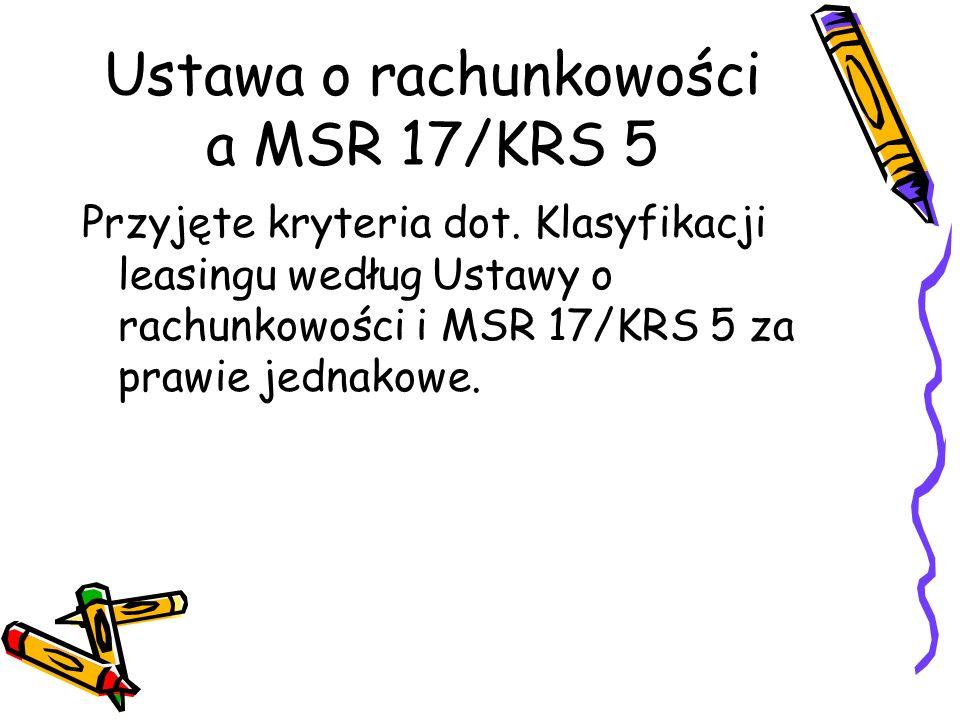 Ustawa o rachunkowości a MSR 17/KRS 5