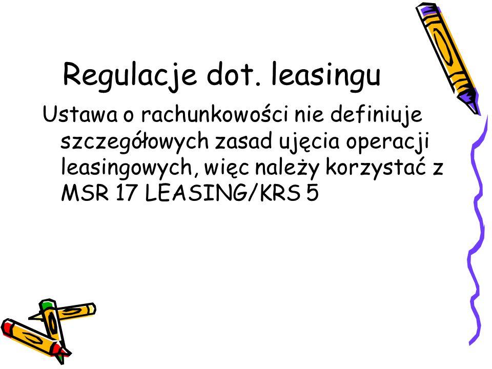 Regulacje dot. leasingu