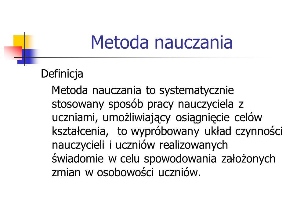 Metoda nauczania Definicja