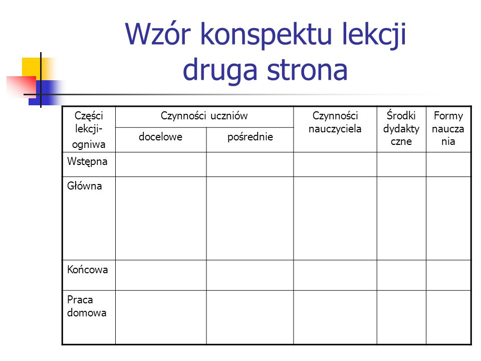 Wzór konspektu lekcji druga strona