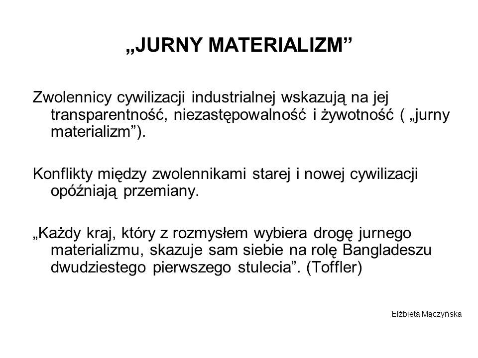"""""""JURNY MATERIALIZM Zwolennicy cywilizacji industrialnej wskazują na jej transparentność, niezastępowalność i żywotność ( """"jurny materializm )."""