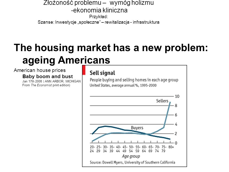 The housing market has a new problem: ageing Americans