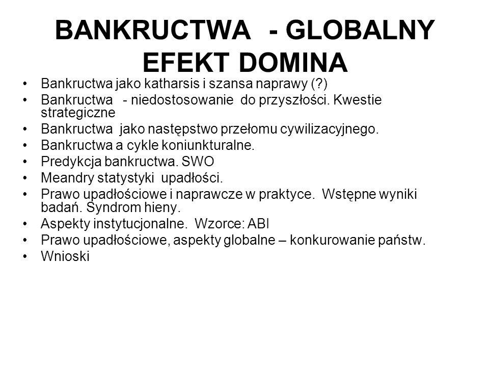 BANKRUCTWA - GLOBALNY EFEKT DOMINA