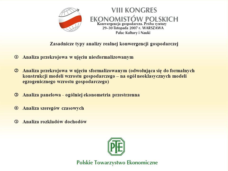 Konwergencja gospodarcza. Próba syntezy