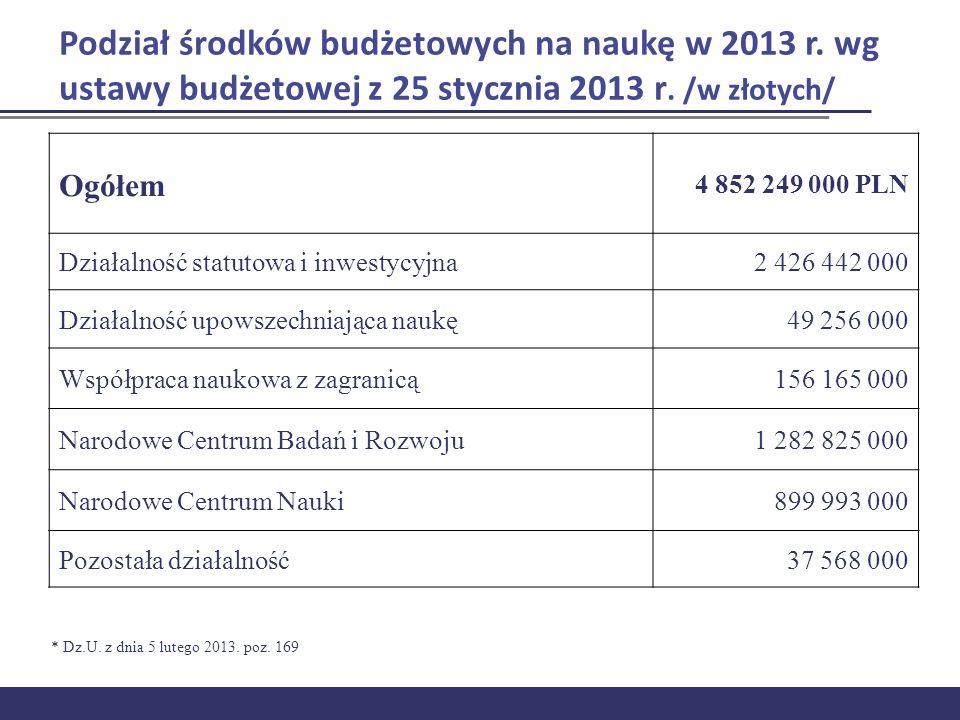 Podział środków budżetowych na naukę w 2013 r