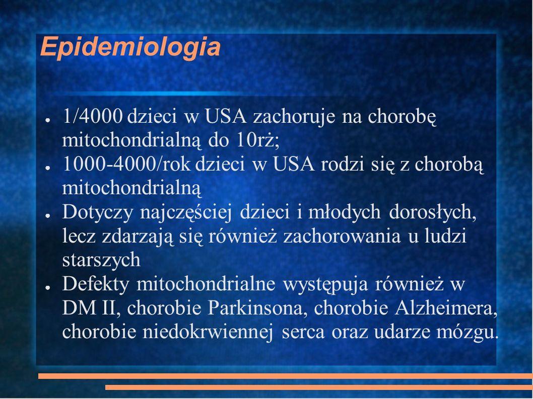 Epidemiologia 1/4000 dzieci w USA zachoruje na chorobę mitochondrialną do 10rż; 1000-4000/rok dzieci w USA rodzi się z chorobą mitochondrialną.