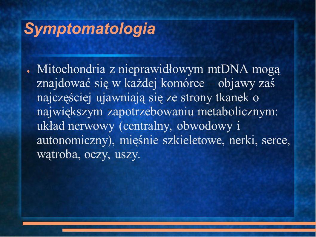 Symptomatologia