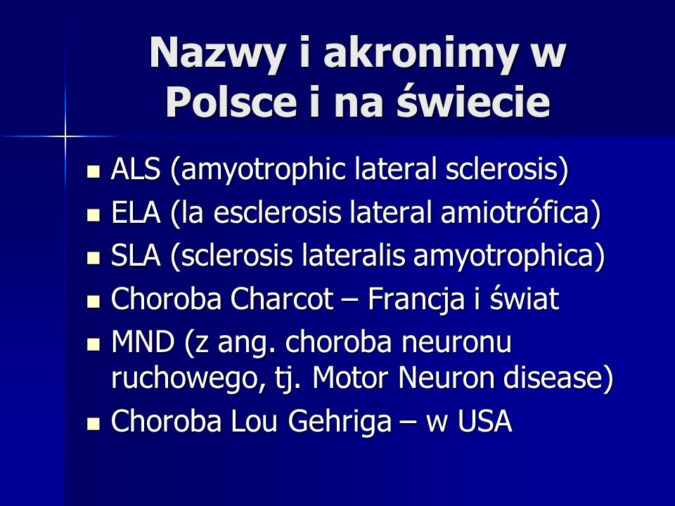 Nazwy i akronimy w Polsce i na świecie