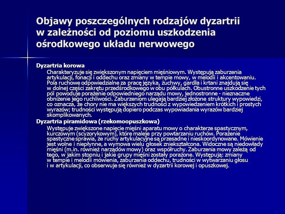 Objawy poszczególnych rodzajów dyzartrii w zależności od poziomu uszkodzenia ośrodkowego układu nerwowego