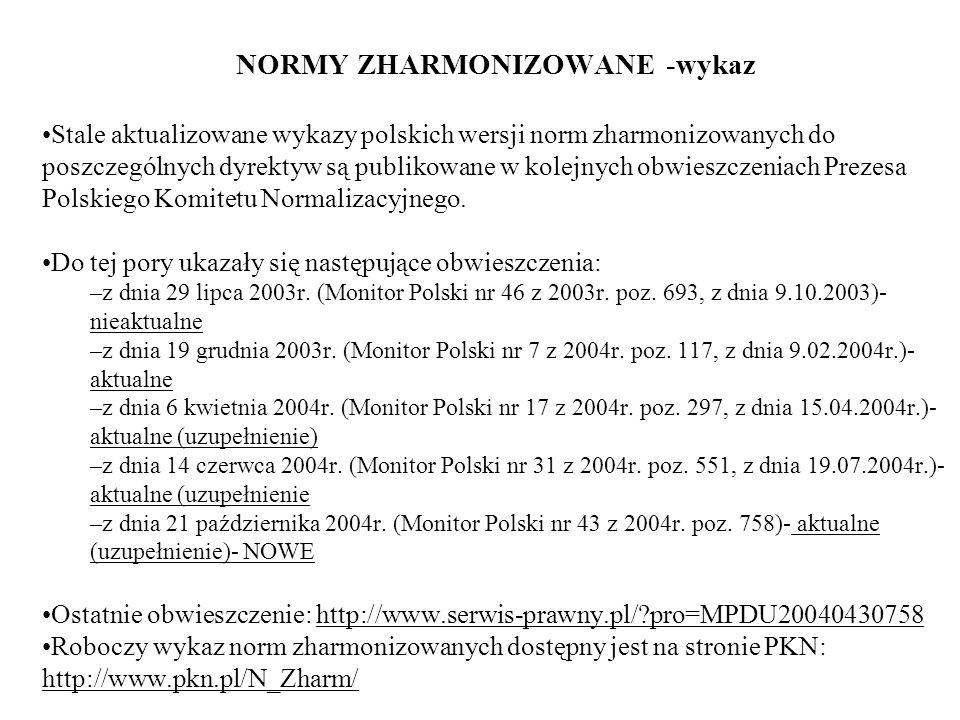 NORMY ZHARMONIZOWANE -wykaz