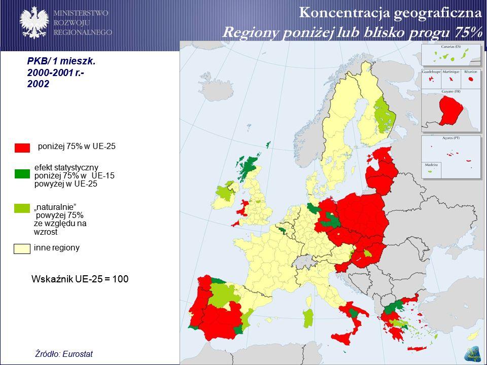 Koncentracja geograficzna Regiony poniżej lub blisko progu 75%