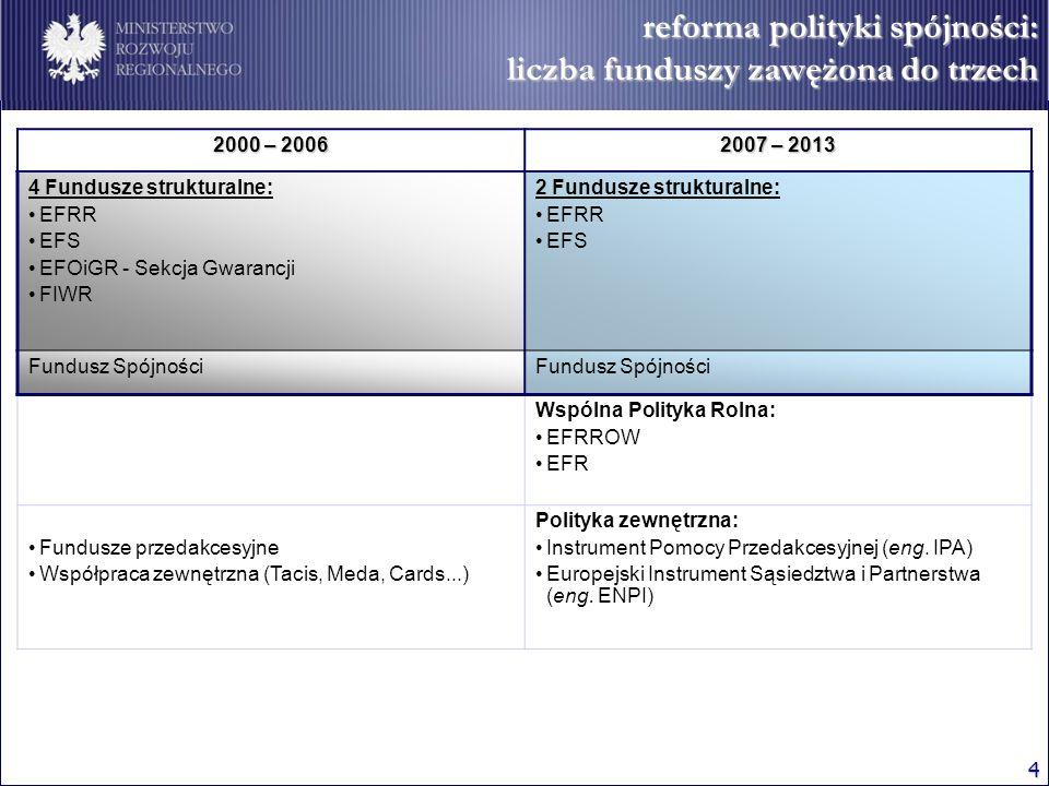 reforma polityki spójności: liczba funduszy zawężona do trzech