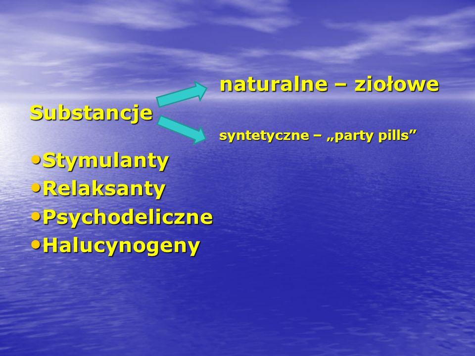 naturalne – ziołowe Substancje Stymulanty Relaksanty Psychodeliczne