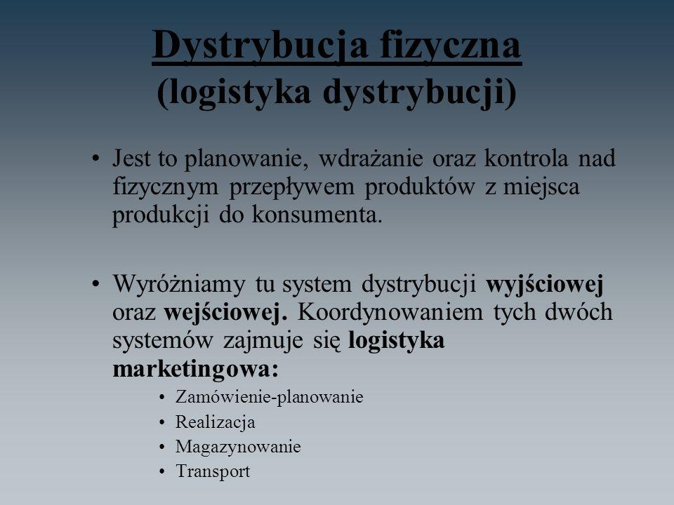 Dystrybucja fizyczna (logistyka dystrybucji)