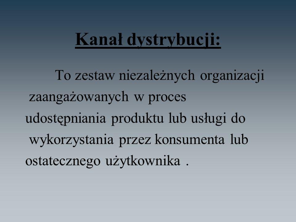 Kanał dystrybucji: To zestaw niezależnych organizacji