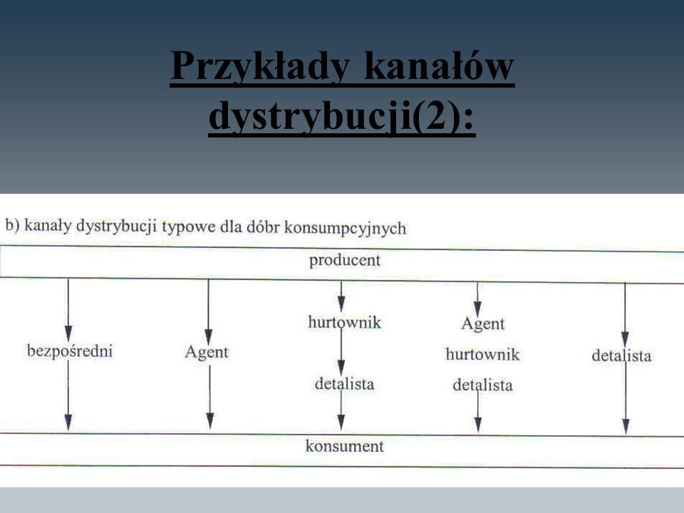 Przykłady kanałów dystrybucji(2):