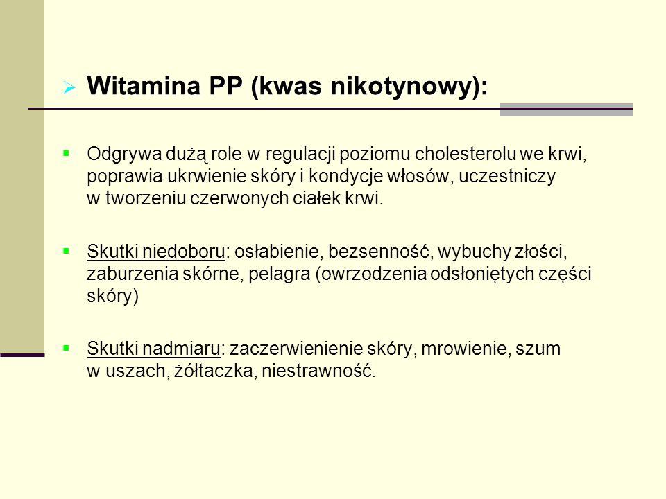 Witamina PP (kwas nikotynowy):