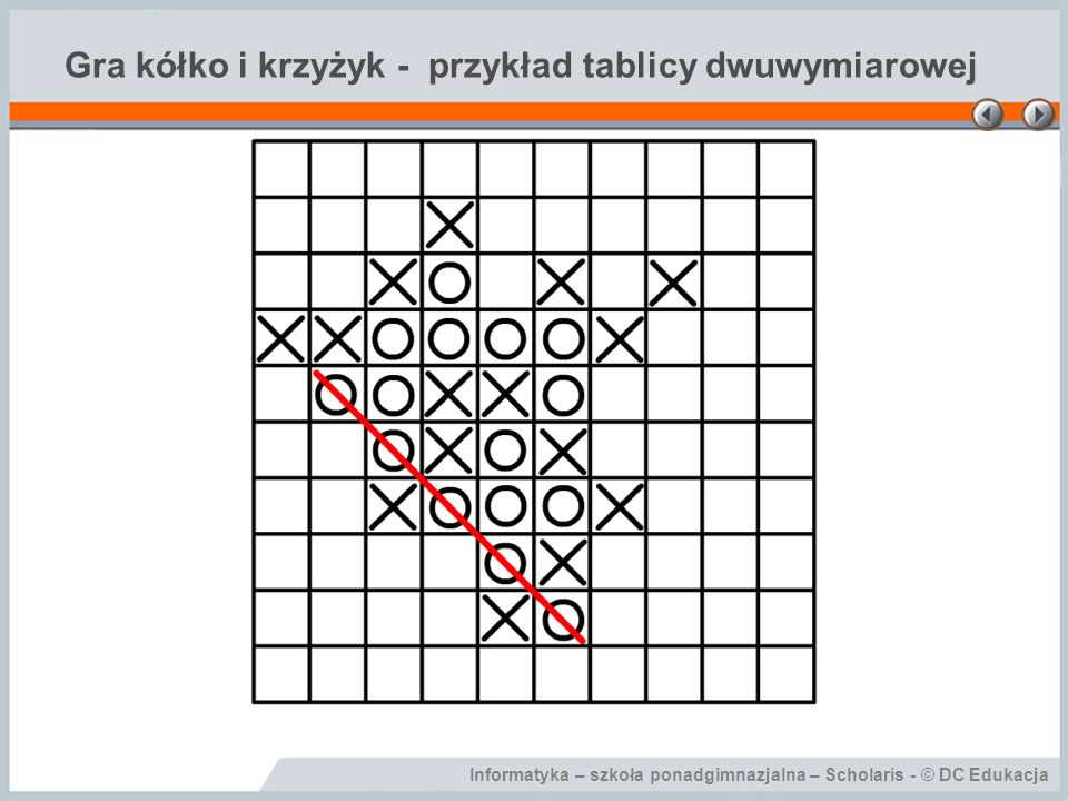 Gra kółko i krzyżyk - przykład tablicy dwuwymiarowej