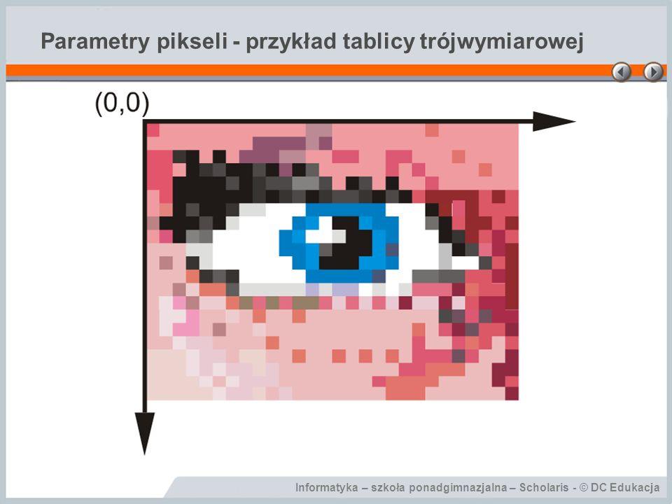 Parametry pikseli - przykład tablicy trójwymiarowej